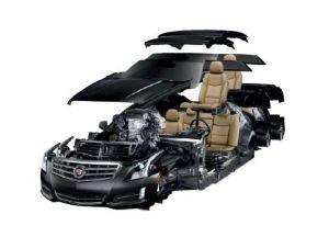 Automotive NVH Materials